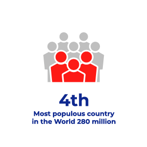 most populous country